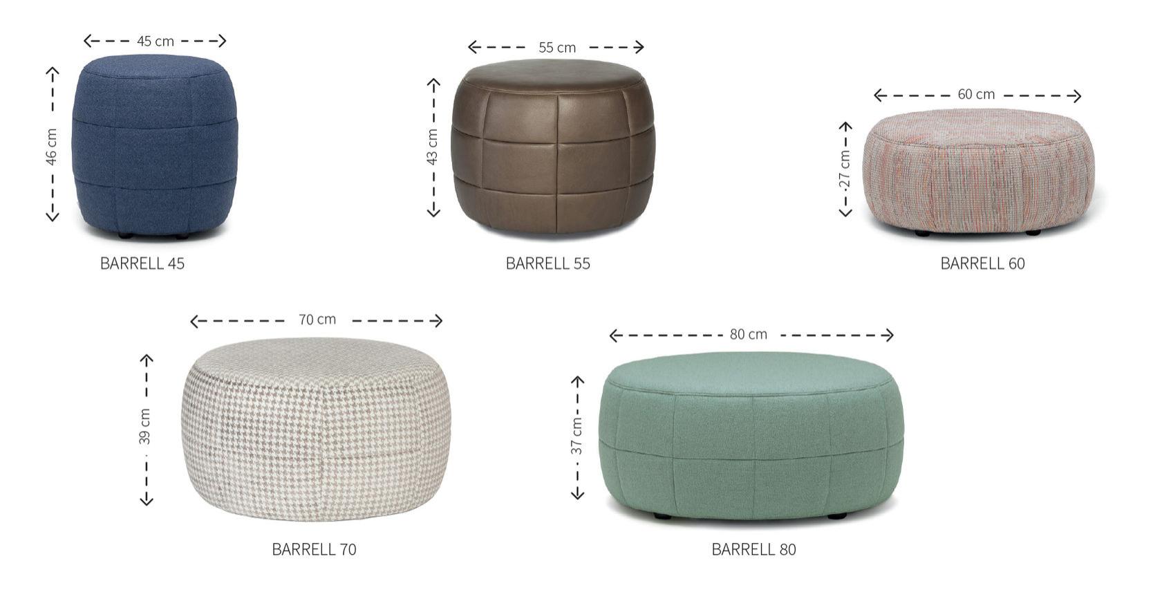 Design on Stock Barrell
